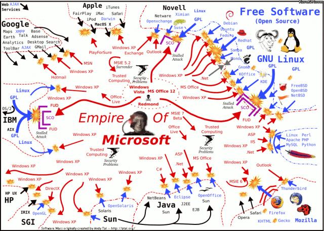 empirecrosoft