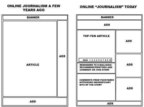 Journalisme 10 ans