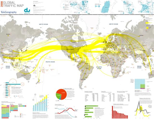 Le traffic internet mondial