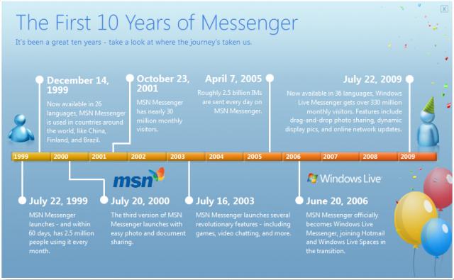 MSN Messenger 10 ans