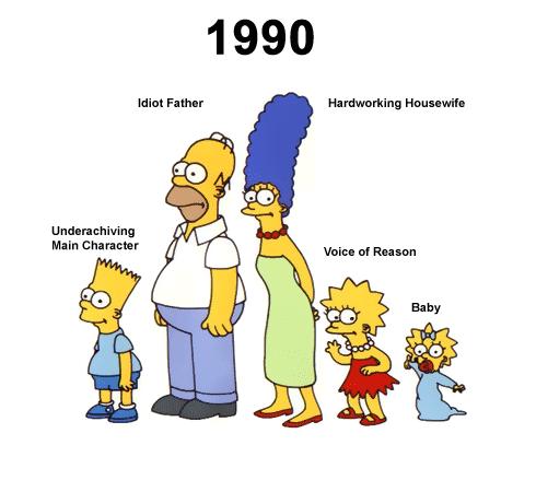 simpsons1990
