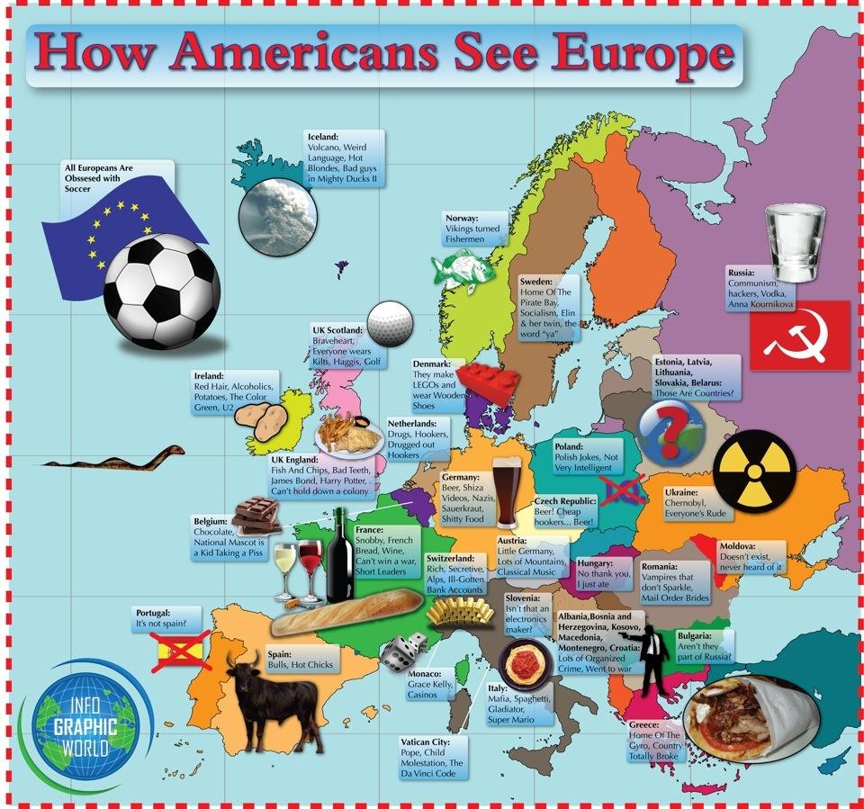 Comment les américains voient l'Europe